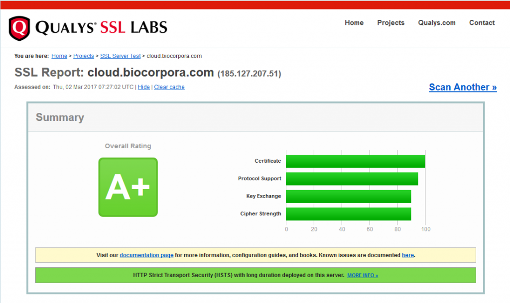 Network Security : Biocorpora rated A+ in SSL Labs tests